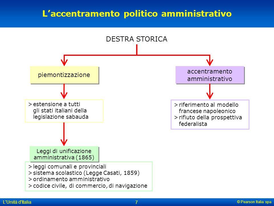 © Pearson Italia spa L Unità d Italia 8 Lo sviluppo delle ferrovie Dopo l'unità, la rete ferroviaria in Italia era esigua (poco più di 2000 km) e concentrata soprattutto al Nord.