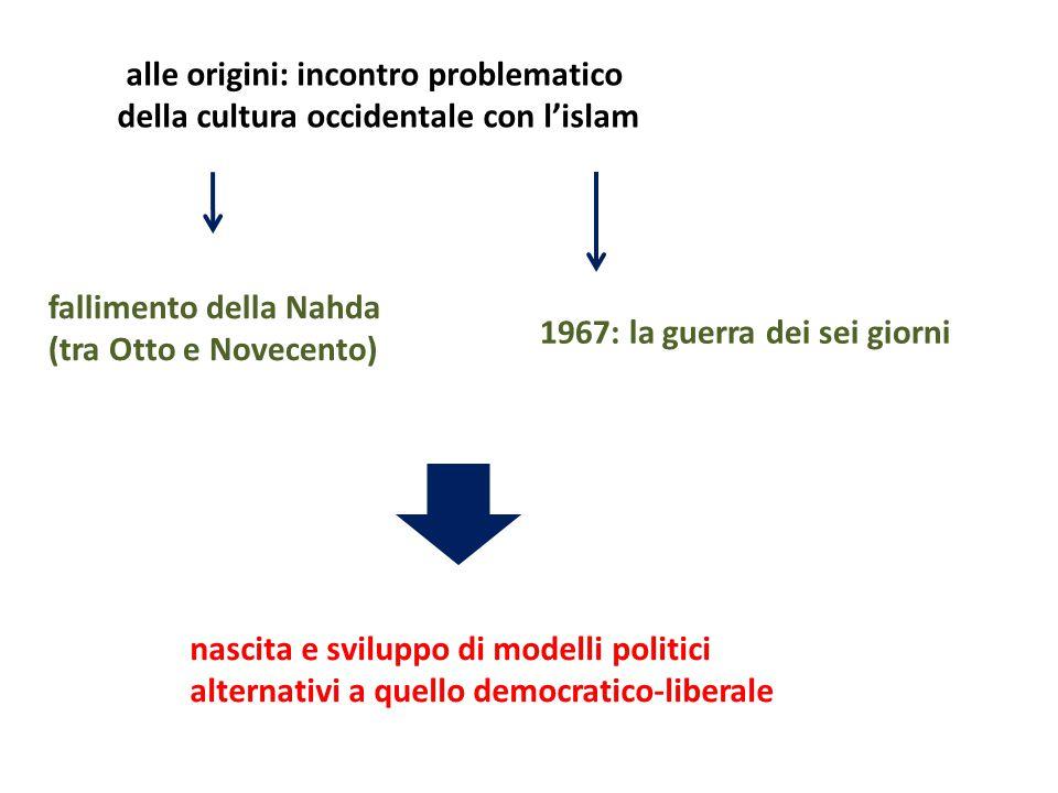 nascita e sviluppo di modelli politici alternativi a quello democratico-liberale alle origini: incontro problematico della cultura occidentale con l'i