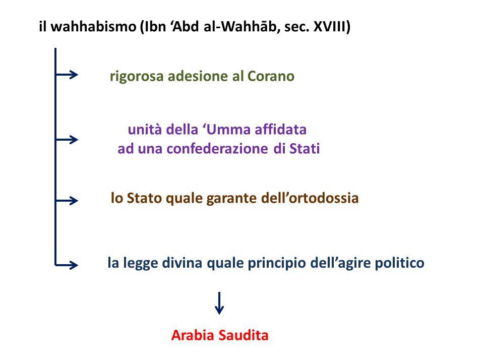 il wahhabismo (Ibn 'Abd al-Wahhāb, sec. XVIII) unità della 'Umma affidata ad una confederazione di Stati rigorosa adesione al Corano lo Stato quale ga