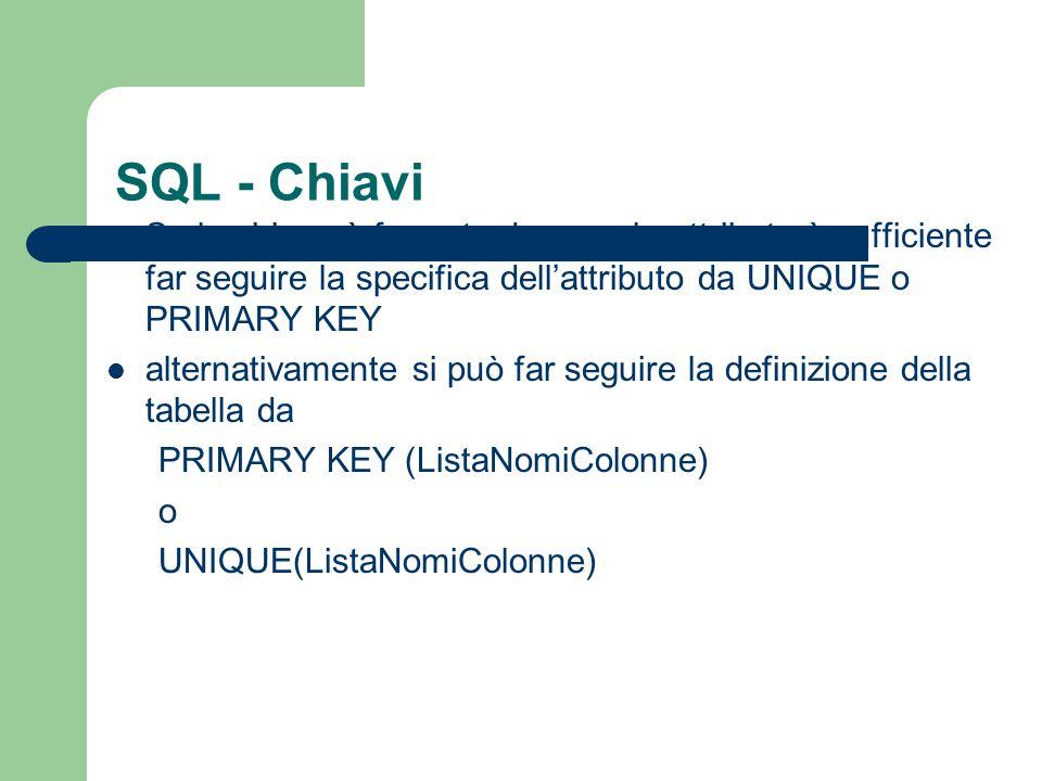 SQL - Chiavi Se la chiave è formata da un solo attributo è sufficiente far seguire la specifica dell'attributo da UNIQUE o PRIMARY KEY alternativament