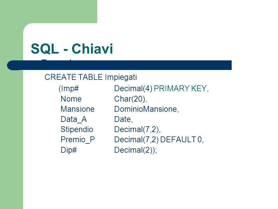 SQL - Chiavi Esempio: CREATE TABLE Impiegati (Imp# Decimal(4) PRIMARY KEY, Nome Char(20), Mansione DominioMansione, Data_A Date, Stipendio Decimal(7,2