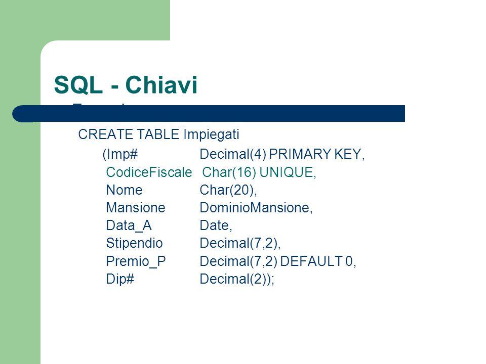 SQL - Chiavi Esempio: CREATE TABLE Impiegati (Imp# Decimal(4) PRIMARY KEY, CodiceFiscale Char(16) UNIQUE, Nome Char(20), Mansione DominioMansione, Dat