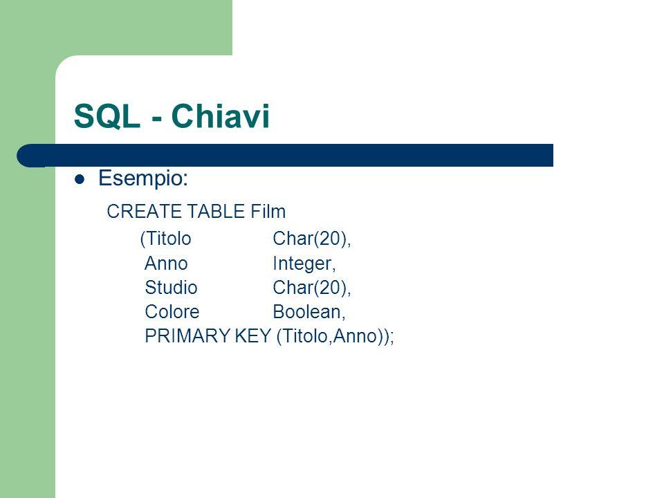 SQL - Chiavi Esempio: CREATE TABLE Film (Titolo Char(20), Anno Integer, Studio Char(20), Colore Boolean, PRIMARY KEY (Titolo,Anno));