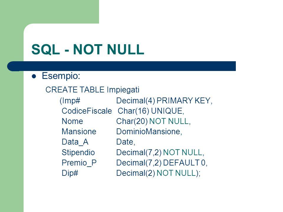 SQL - NOT NULL Esempio: CREATE TABLE Impiegati (Imp# Decimal(4) PRIMARY KEY, CodiceFiscale Char(16) UNIQUE, Nome Char(20) NOT NULL, Mansione DominioMa