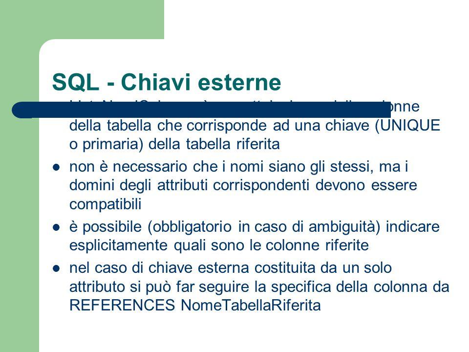 SQL - Chiavi esterne ListaNomiColonne è un sottoinsieme delle colonne della tabella che corrisponde ad una chiave (UNIQUE o primaria) della tabella ri