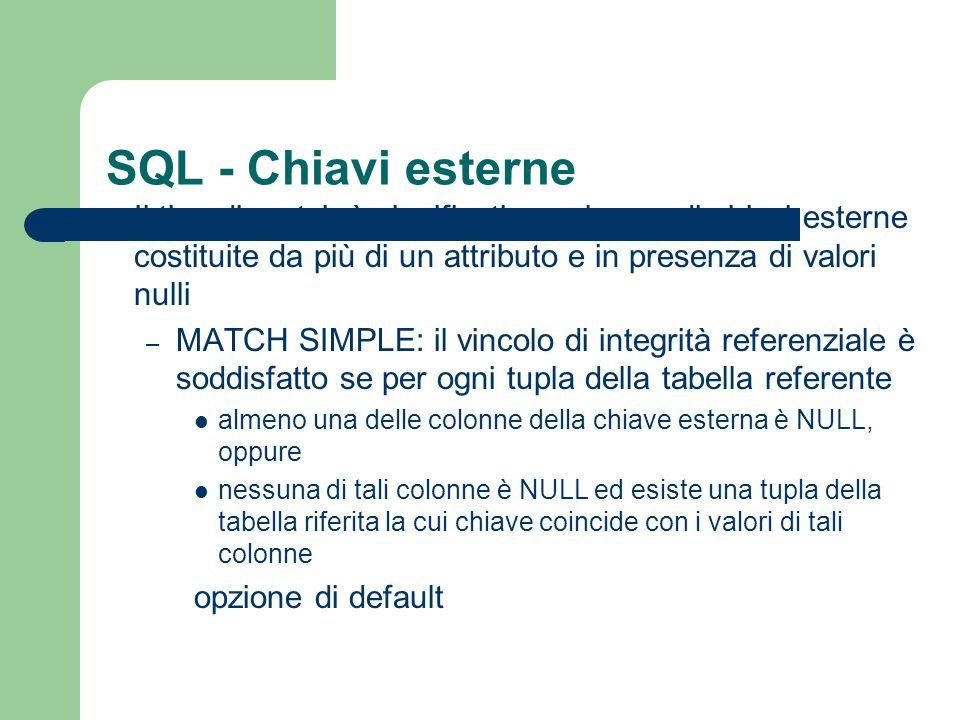 SQL - Chiavi esterne Il tipo di match è significativo nel caso di chiavi esterne costituite da più di un attributo e in presenza di valori nulli – MAT