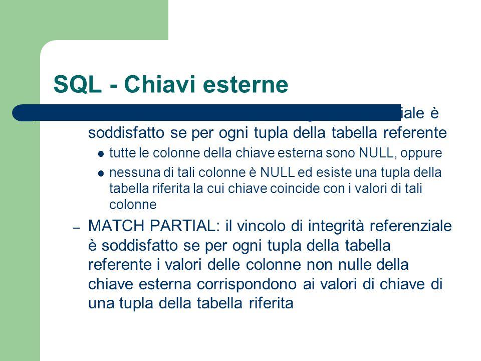 SQL - Chiavi esterne – MATCH FULL: il vincolo di integrità referenziale è soddisfatto se per ogni tupla della tabella referente tutte le colonne della