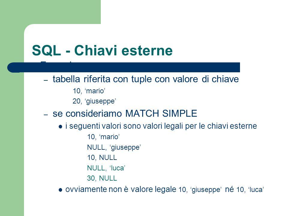 SQL - Chiavi esterne Esempio – tabella riferita con tuple con valore di chiave 10, 'mario' 20, 'giuseppe' – se consideriamo MATCH SIMPLE i seguenti va