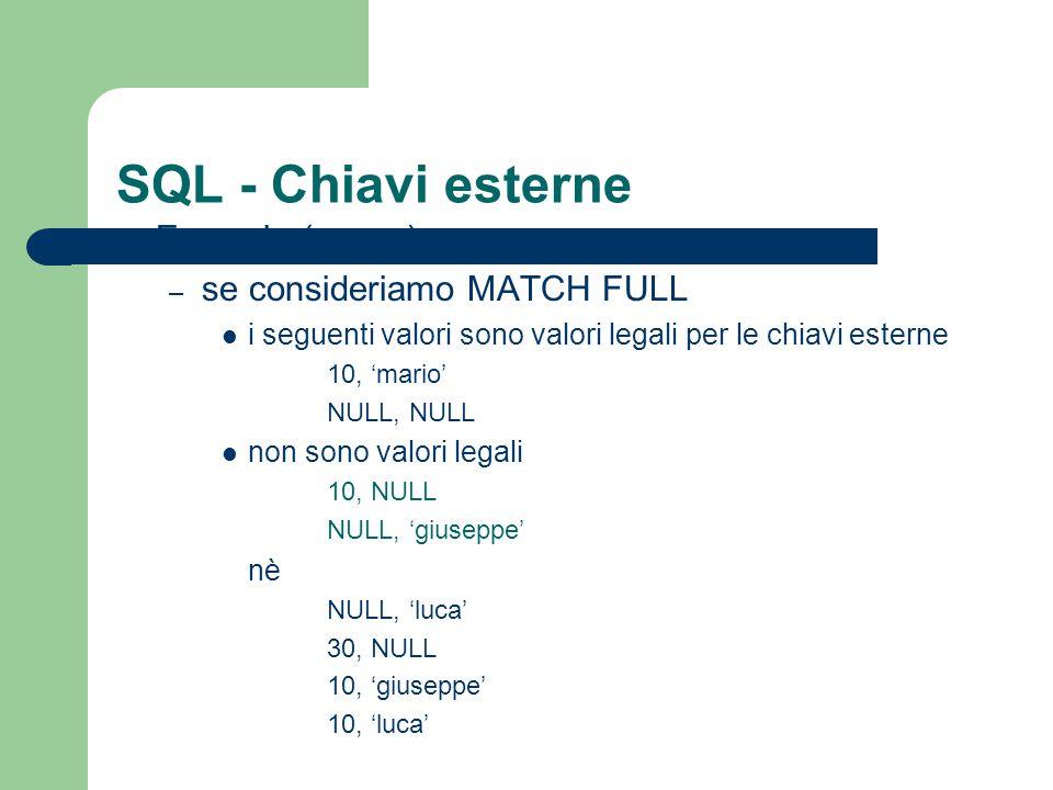 SQL - Chiavi esterne Esempio (segue) – se consideriamo MATCH FULL i seguenti valori sono valori legali per le chiavi esterne 10, 'mario' NULL, NULL no