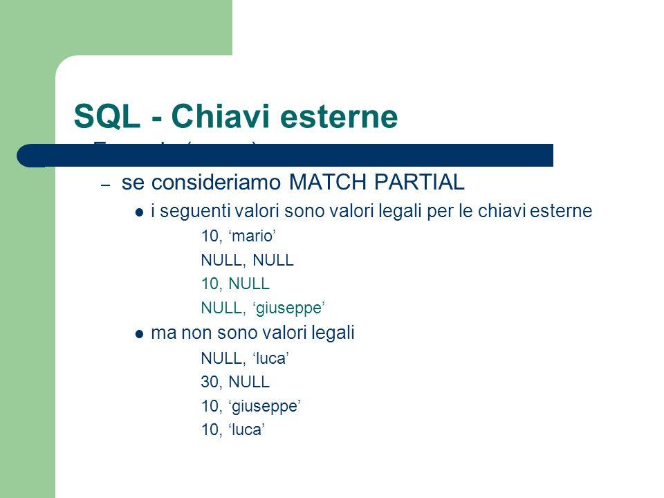 SQL - Chiavi esterne Esempio (segue) – se consideriamo MATCH PARTIAL i seguenti valori sono valori legali per le chiavi esterne 10, 'mario' NULL, NULL