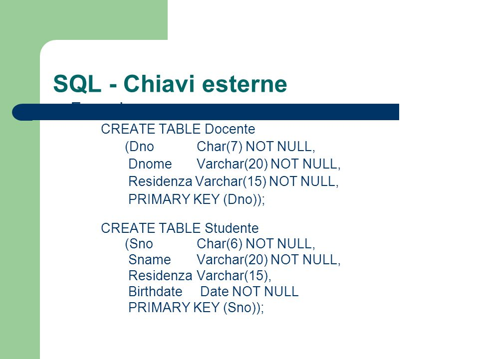 SQL - Chiavi esterne Esempio CREATE TABLE Docente (Dno Char(7) NOT NULL, Dnome Varchar(20) NOT NULL, Residenza Varchar(15) NOT NULL, PRIMARY KEY (Dno)