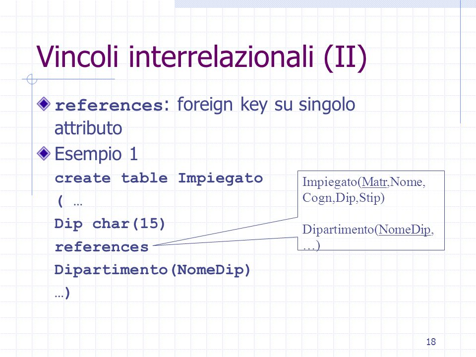18 Vincoli interrelazionali (II) references : foreign key su singolo attributo Esempio 1 create table Impiegato ( … Dip char(15) references Dipartimento(NomeDip) …) Impiegato(Matr,Nome, Cogn,Dip,Stip) Dipartimento(NomeDip, …)