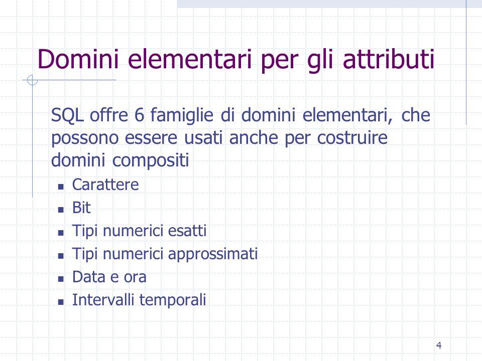4 Domini elementari per gli attributi SQL offre 6 famiglie di domini elementari, che possono essere usati anche per costruire domini compositi Carattere Bit Tipi numerici esatti Tipi numerici approssimati Data e ora Intervalli temporali