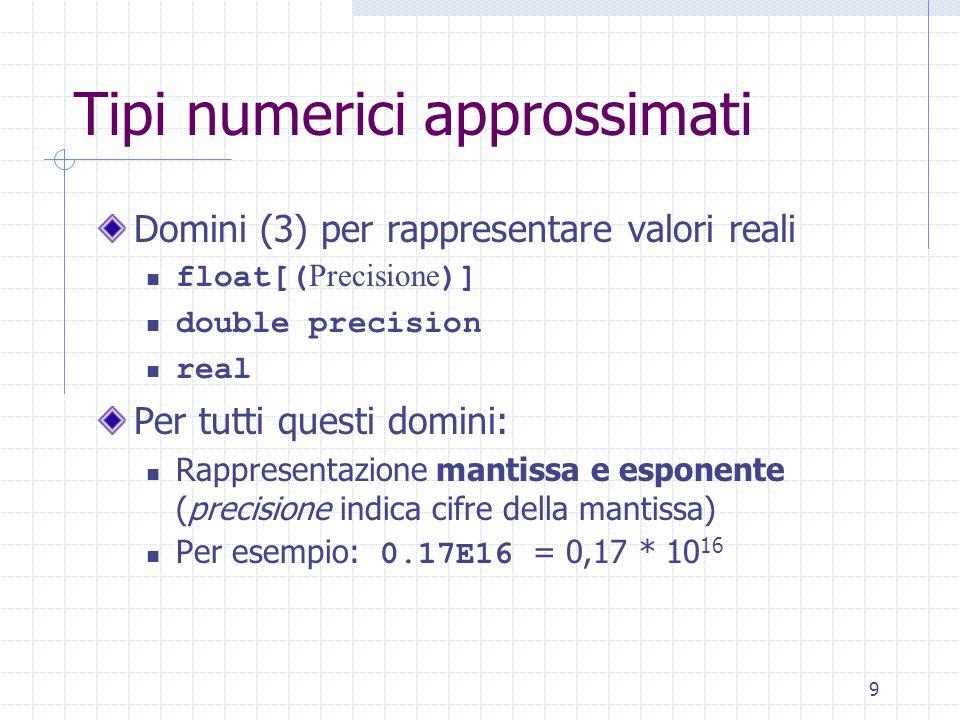 9 Tipi numerici approssimati Domini (3) per rappresentare valori reali float[( Precisione )] double precision real Per tutti questi domini: Rappresentazione mantissa e esponente (precisione indica cifre della mantissa) Per esempio: 0.17E16 = 0,17 * 10 16