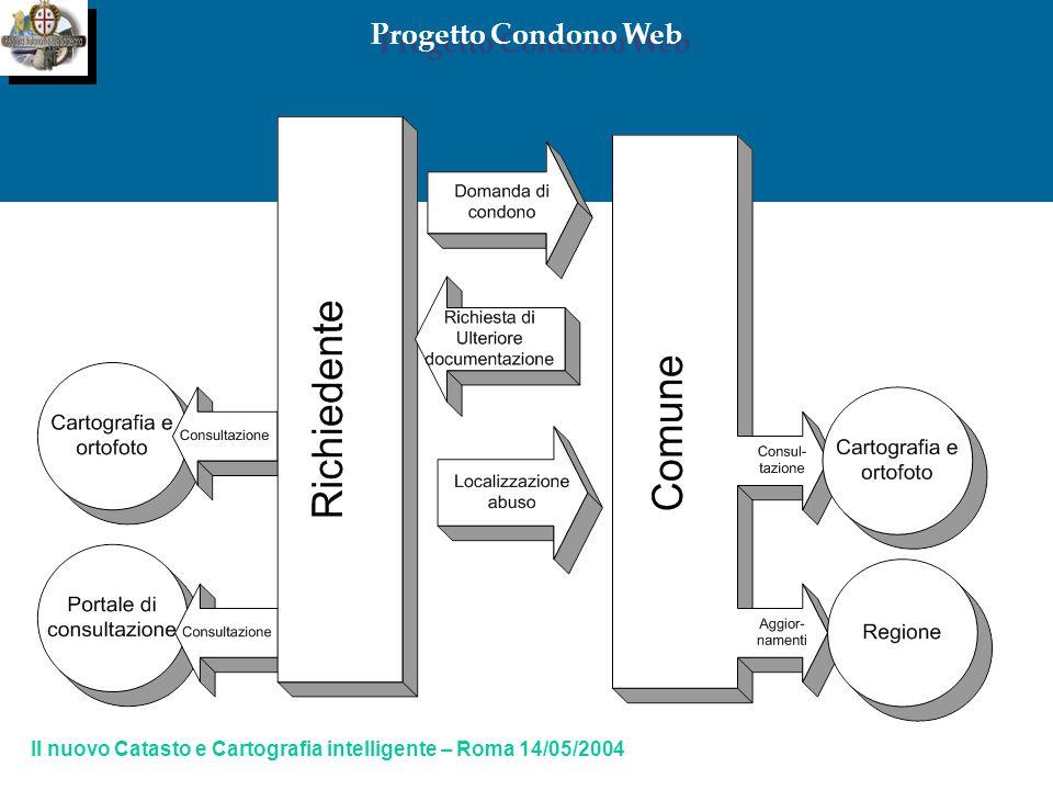 Progetto Condono Web Il nuovo Catasto e Cartografia intelligente – Roma 14/05/2004