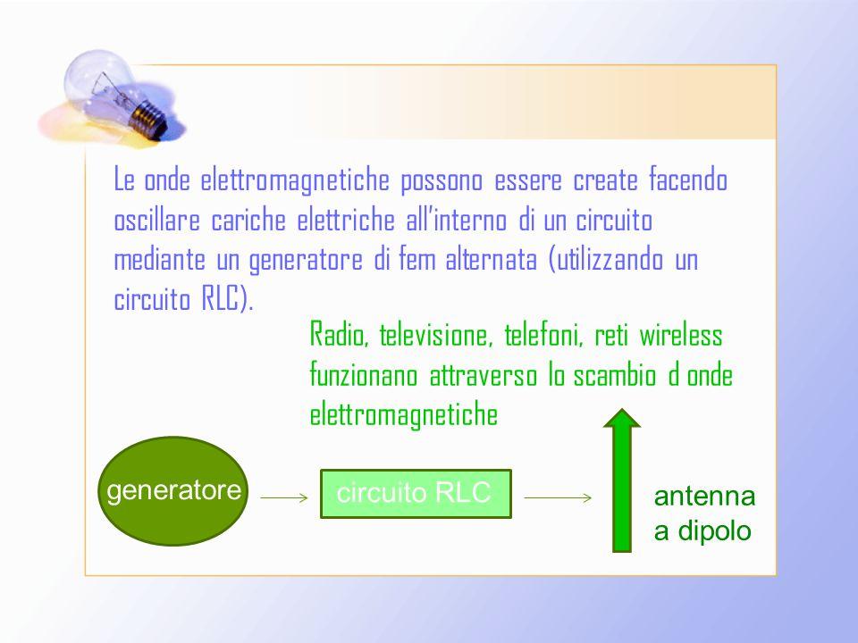 Le onde elettromagnetiche possono essere create facendo oscillare cariche elettriche all'interno di un circuito mediante un generatore di fem alternat