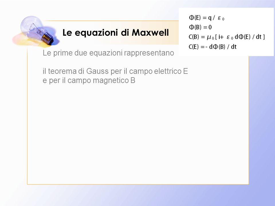 Le equazioni di Maxwell Considero la terza equazione (legge di Ampere-Maxwell).