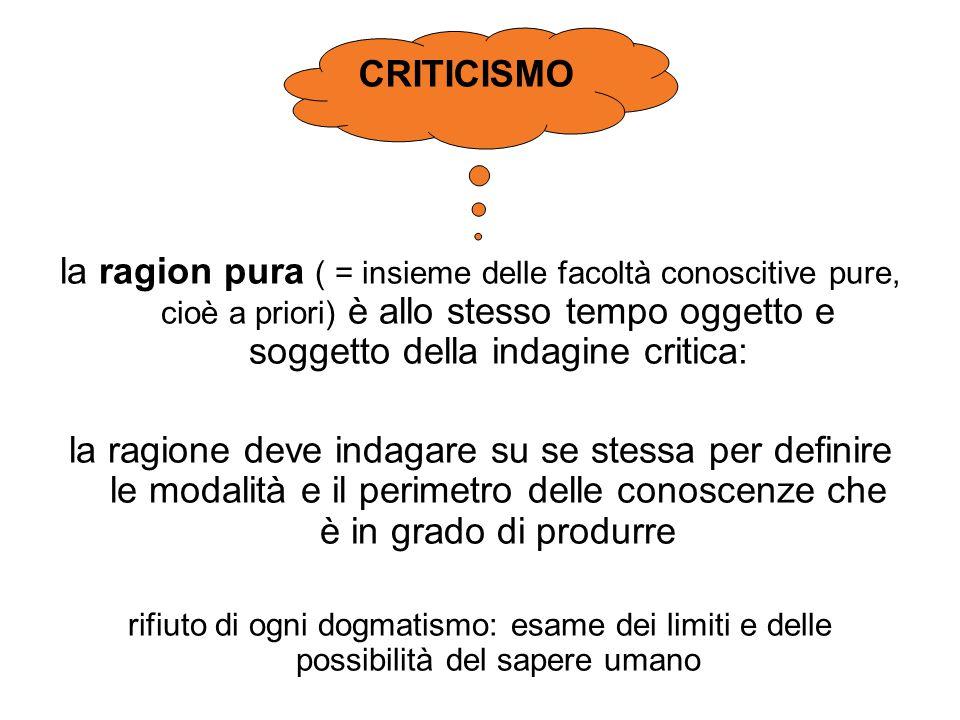la ragion pura ( = insieme delle facoltà conoscitive pure, cioè a priori) è allo stesso tempo oggetto e soggetto della indagine critica: la ragione de