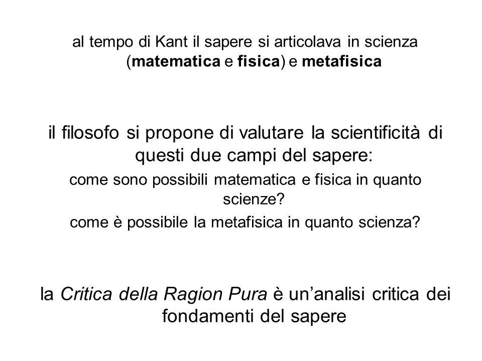 al tempo di Kant il sapere si articolava in scienza (matematica e fisica) e metafisica il filosofo si propone di valutare la scientificità di questi d