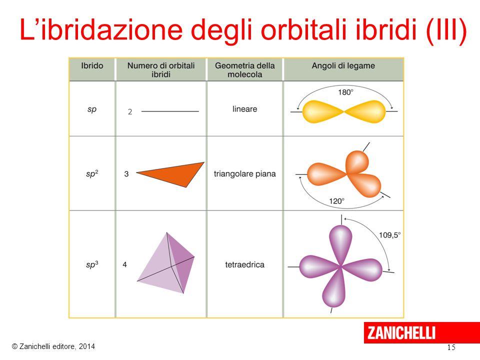 L'ibridazione degli orbitali ibridi (III) 15 © Zanichelli editore, 2014