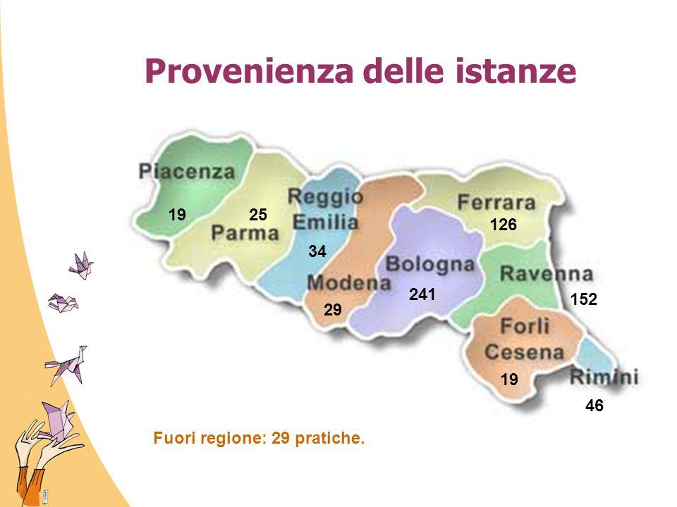 Provenienza delle istanze 1925 34 29 241 126 152 19 46 Fuori regione: 29 pratiche.