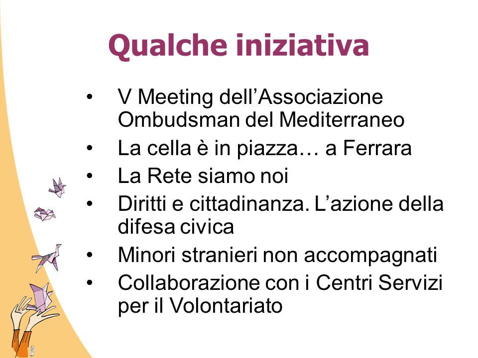 Qualche iniziativa V Meeting dell'Associazione Ombudsman del Mediterraneo La cella è in piazza… a Ferrara La Rete siamo noi Diritti e cittadinanza. L'