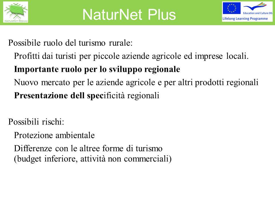 NaturNet Plus Possibile ruolo del turismo rurale:  Profitti dai turisti per piccole aziende agricole ed imprese locali.  Importante ruolo per lo svi