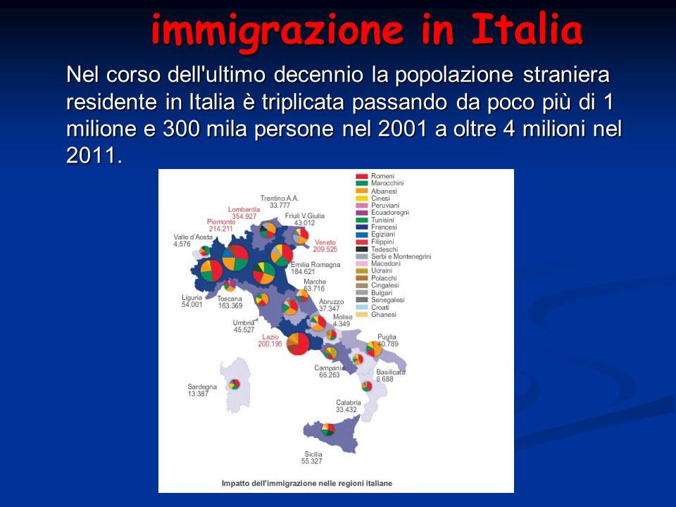 immigrazione in Italia immigrazione in Italia Nel corso dell'ultimo decennio la popolazione straniera residente in Italia è triplicata passando da poc