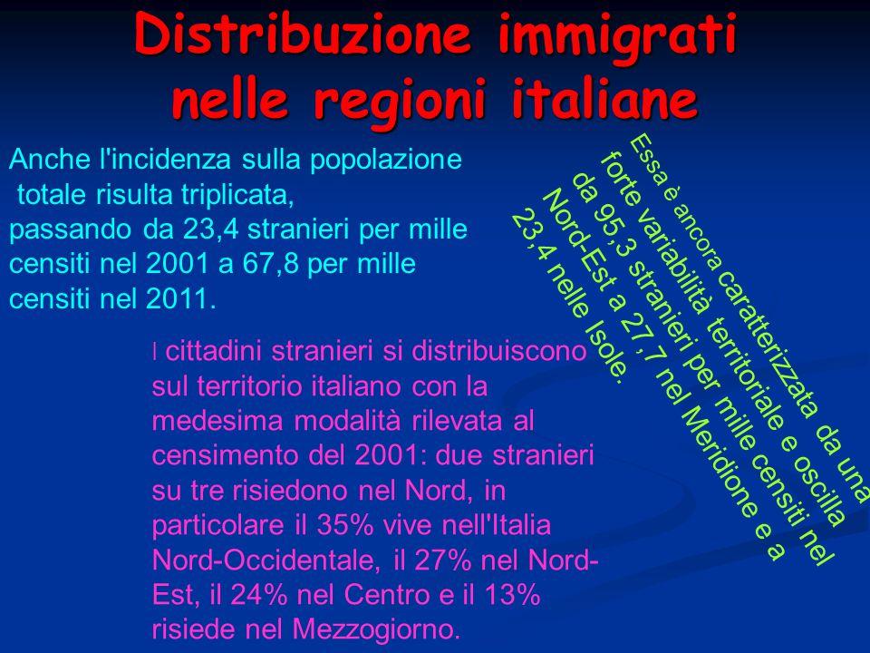 Distribuzione immigrati nelle regioni italiane Anche l'incidenza sulla popolazione totale risulta triplicata, passando da 23,4 stranieri per mille cen