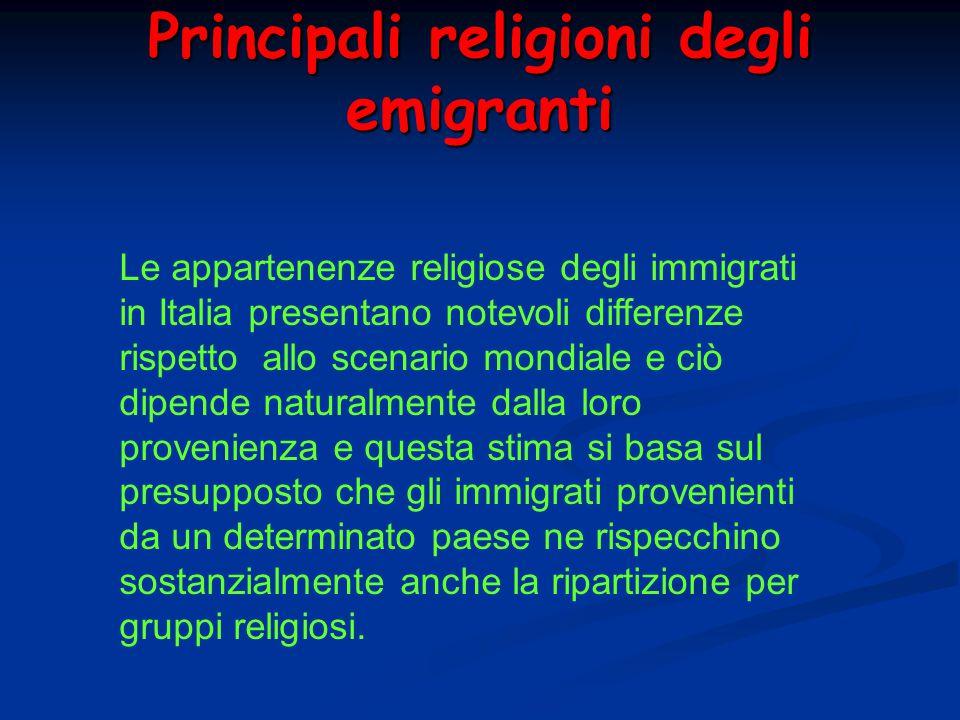 Principali religioni degli emigranti Le appartenenze religiose degli immigrati in Italia presentano notevoli differenze rispetto allo scenario mondial