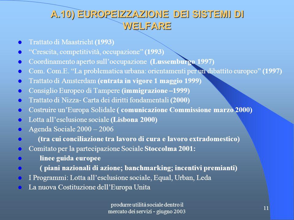 produrre utilità sociale dentro il mercato dei servizi - giugno 2003 11 A.10) EUROPEIZZAZIONE DEI SISTEMI DI WELFARE Trattato di Maastricht (1993) Crescita, competitività, occupazione (1993) Coordinamento aperto sull'occupazione (Lussemburgo 1997) Com.