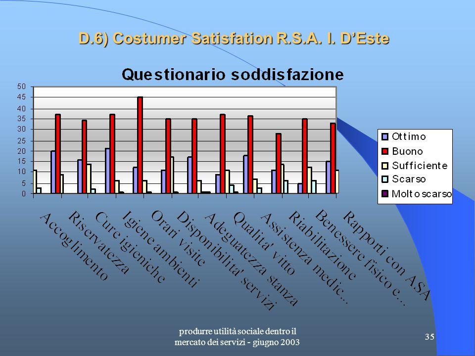 produrre utilità sociale dentro il mercato dei servizi - giugno 2003 35 D.6) Costumer Satisfation R.S.A.