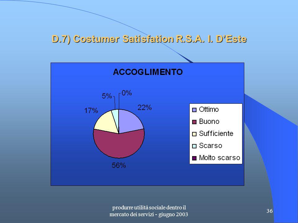 produrre utilità sociale dentro il mercato dei servizi - giugno 2003 36 D.7) Costumer Satisfation R.S.A.