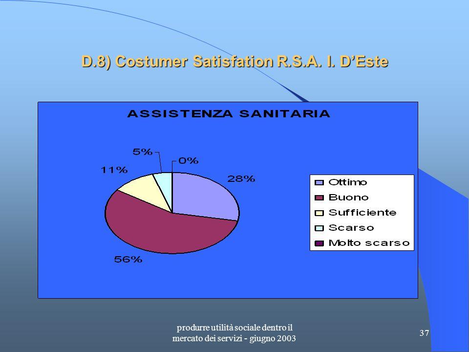 produrre utilità sociale dentro il mercato dei servizi - giugno 2003 37 D.8) Costumer Satisfation R.S.A.
