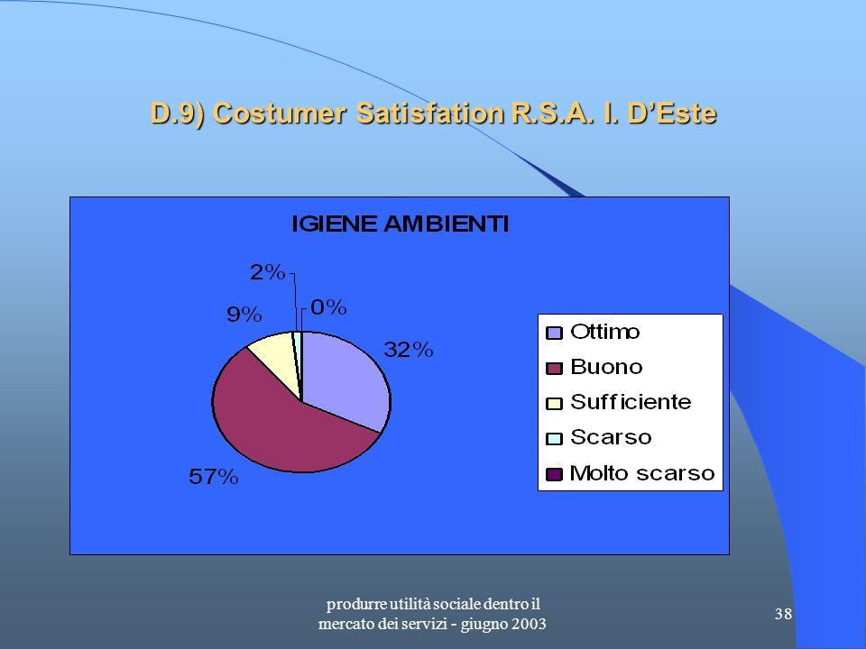 produrre utilità sociale dentro il mercato dei servizi - giugno 2003 38 D.9) Costumer Satisfation R.S.A.