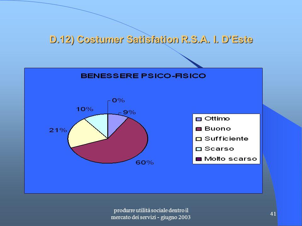 produrre utilità sociale dentro il mercato dei servizi - giugno 2003 41 D.12) Costumer Satisfation R.S.A.