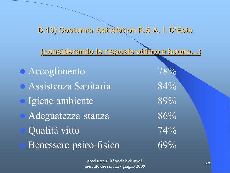 produrre utilità sociale dentro il mercato dei servizi - giugno 2003 42 D.13) Costumer Satisfation R.S.A.