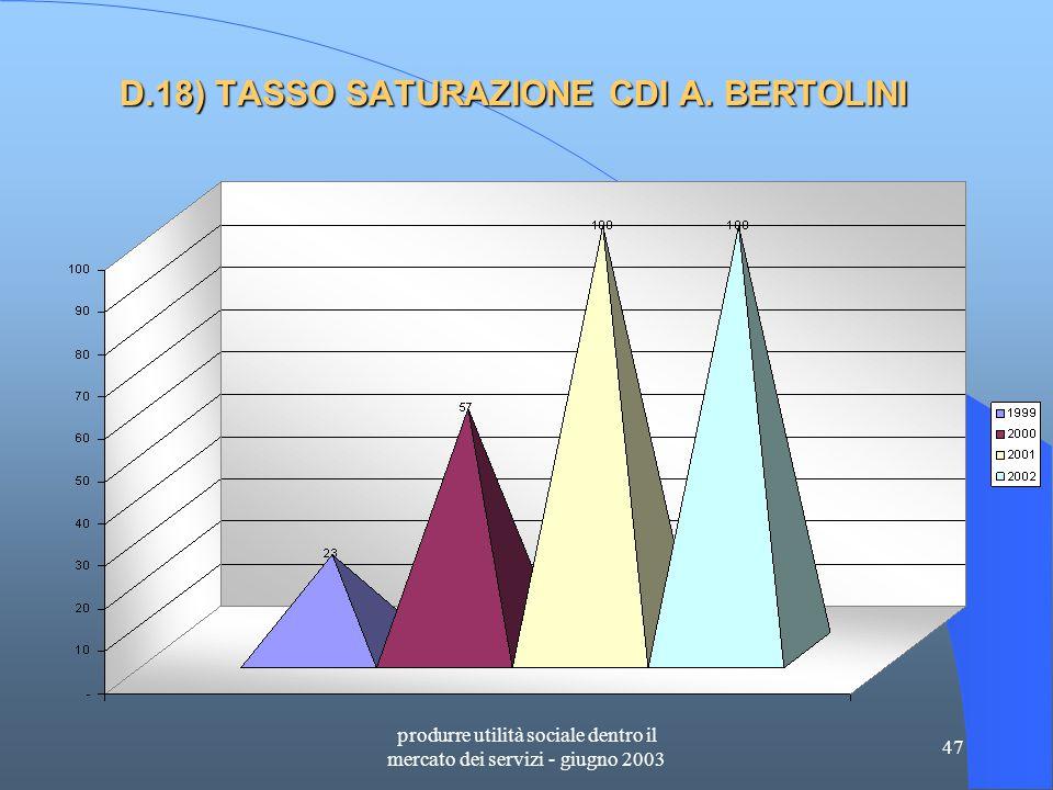 produrre utilità sociale dentro il mercato dei servizi - giugno 2003 47 D.18) TASSO SATURAZIONE CDI A.