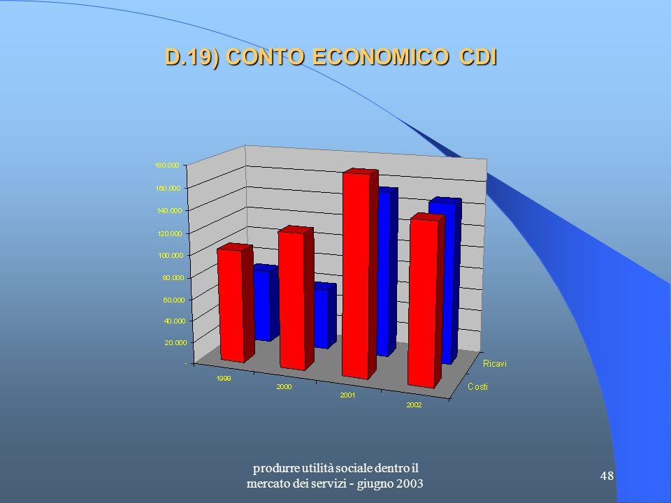 produrre utilità sociale dentro il mercato dei servizi - giugno 2003 48 D.19) CONTO ECONOMICO CDI