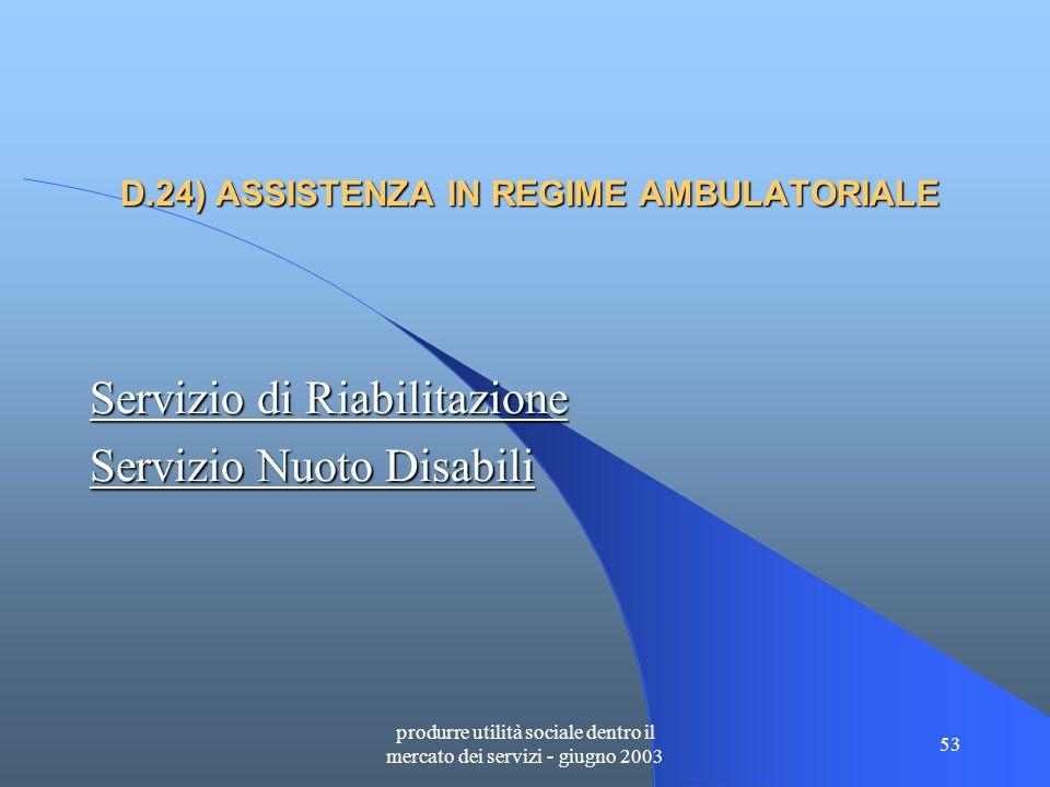 produrre utilità sociale dentro il mercato dei servizi - giugno 2003 53 D.24) ASSISTENZA IN REGIME AMBULATORIALE Servizio di Riabilitazione Servizio Nuoto Disabili