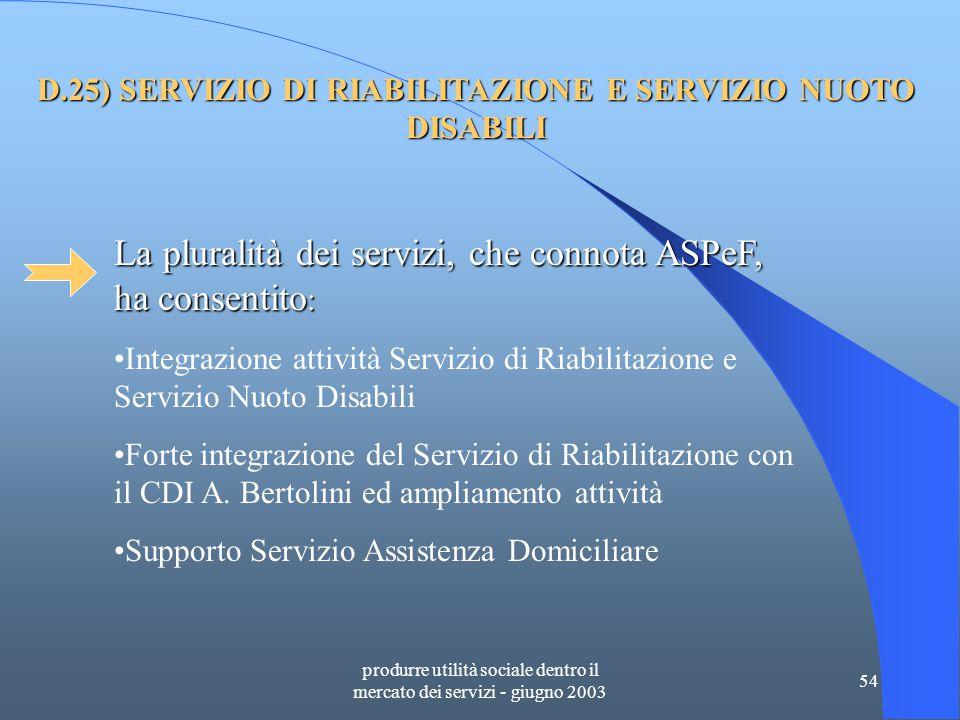 produrre utilità sociale dentro il mercato dei servizi - giugno 2003 54 D.25) SERVIZIO DI RIABILITAZIONE E SERVIZIO NUOTO DISABILI La pluralità dei servizi, che connota ASPeF, ha consentito : Integrazione attività Servizio di Riabilitazione e Servizio Nuoto Disabili Forte integrazione del Servizio di Riabilitazione con il CDI A.