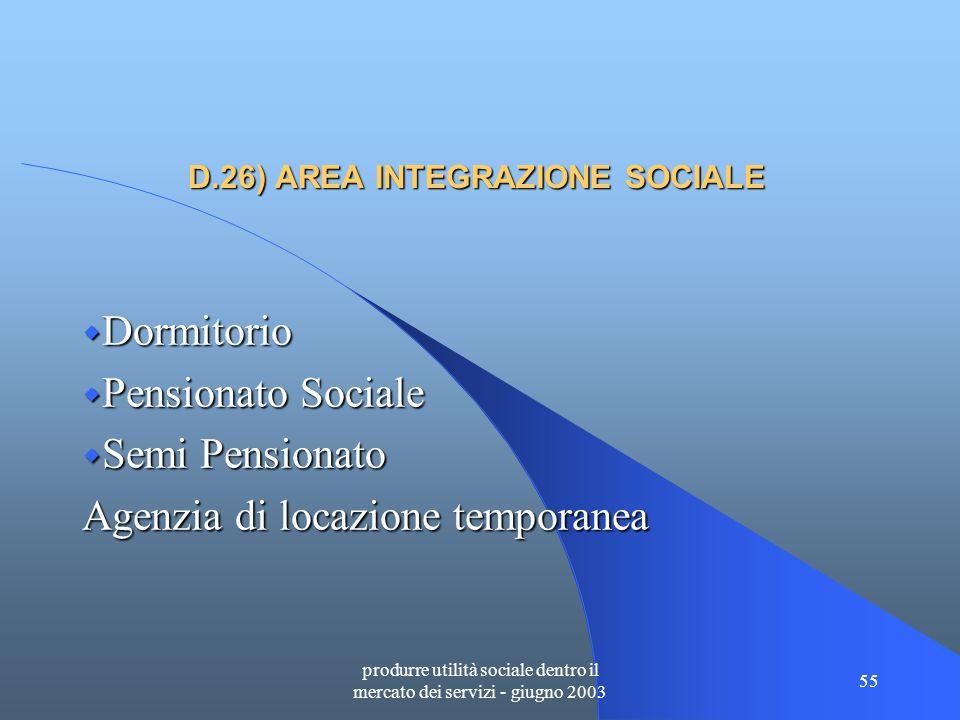 produrre utilità sociale dentro il mercato dei servizi - giugno 2003 55 D.26) AREA INTEGRAZIONE SOCIALE  Dormitorio  Pensionato Sociale  Semi Pensionato Agenzia di locazione temporanea