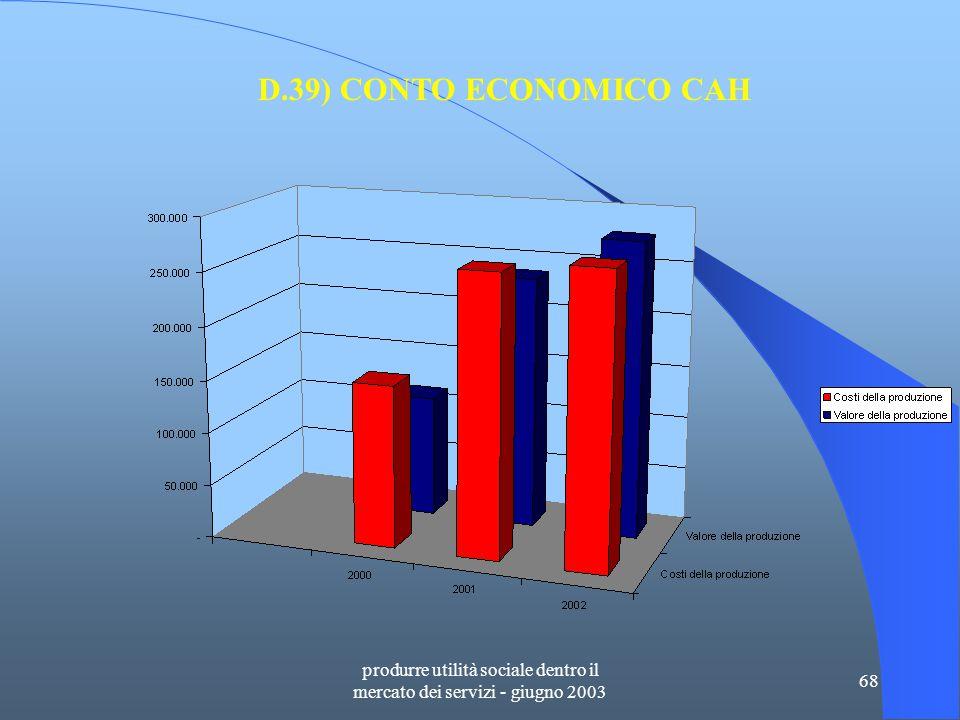 produrre utilità sociale dentro il mercato dei servizi - giugno 2003 68 D.39) CONTO ECONOMICO CAH