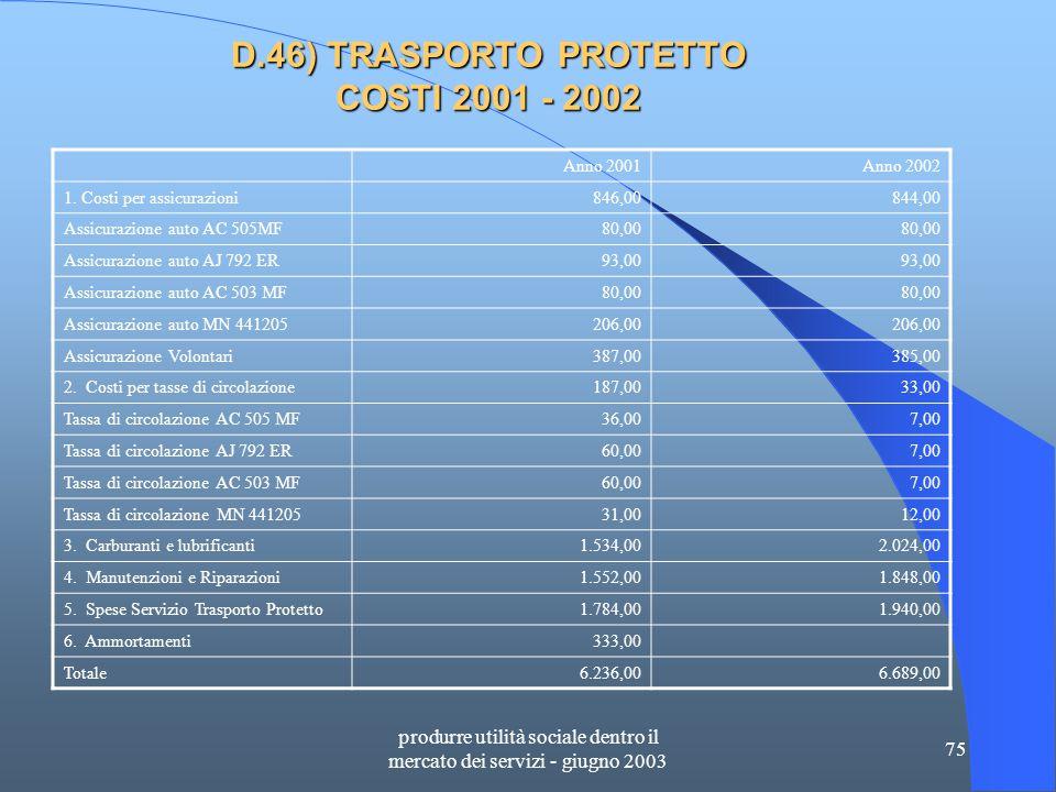 produrre utilità sociale dentro il mercato dei servizi - giugno 2003 75 D.46) TRASPORTO PROTETTO COSTI 2001 - 2002 Anno 2001Anno 2002 1.