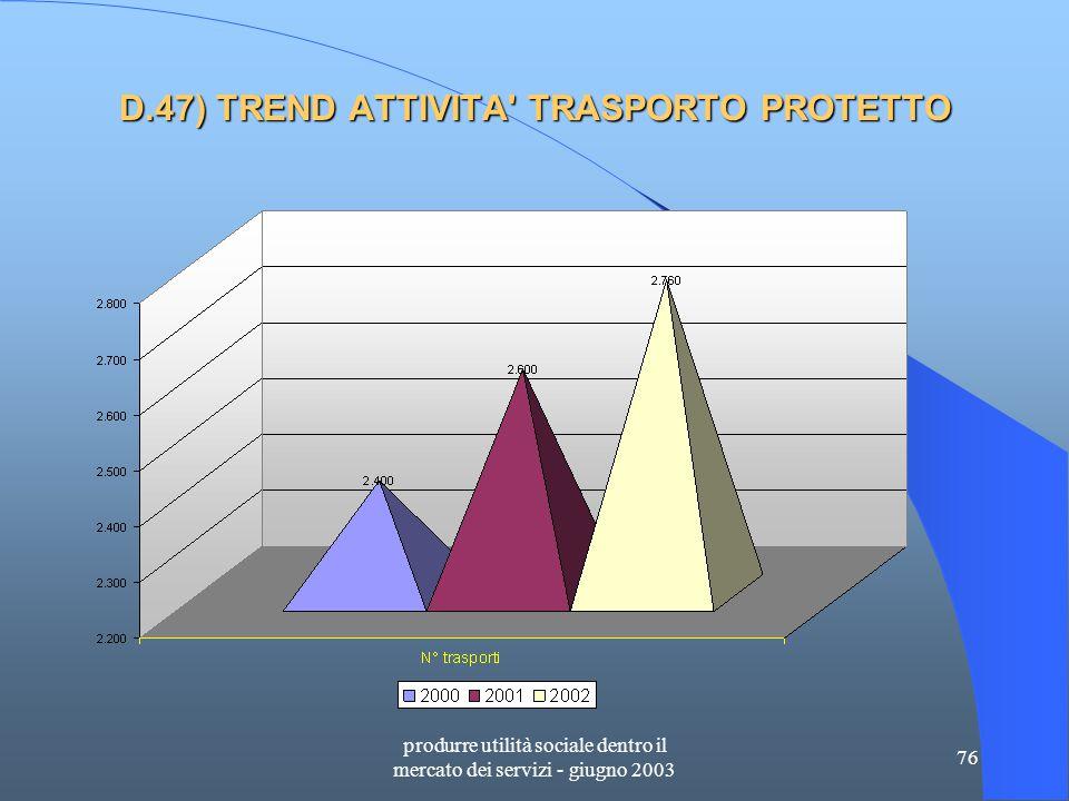 produrre utilità sociale dentro il mercato dei servizi - giugno 2003 76 D.47) TREND ATTIVITA TRASPORTO PROTETTO