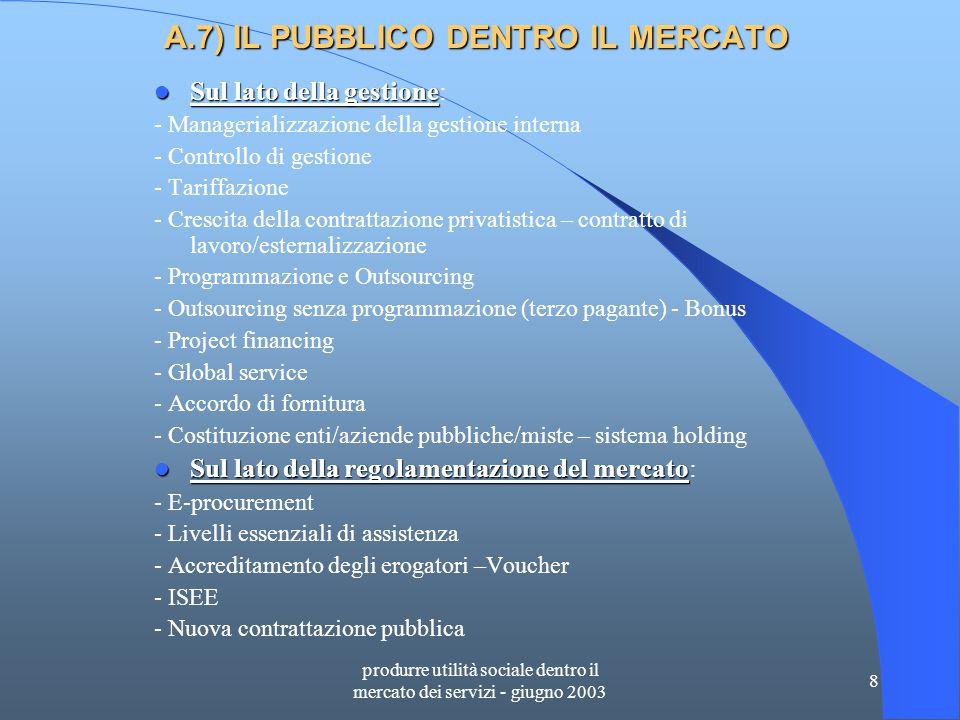 produrre utilità sociale dentro il mercato dei servizi - giugno 2003 9 A.8) SOGGETTI SOCIALI DENTRO IL MERCATO ( sussidiarietà orizzontale ) Volontariato Volontariato Associazioni Associazioni Fondazioni Bancarie Fondazioni Bancarie Patronati Patronati IPAB IPAB