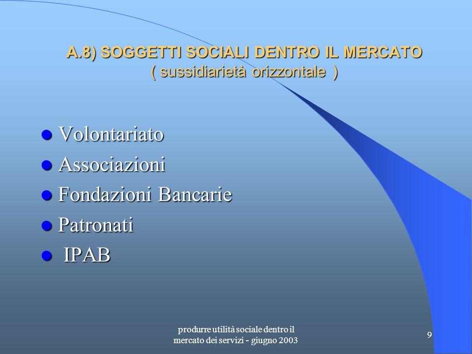 produrre utilità sociale dentro il mercato dei servizi - giugno 2003 70 D.41) AREA SALUTE Utile19982002 Farmacia Due Pini57.368127.059 Farmacia Gramsci 8.706289.836 TOTALE66.074416.895