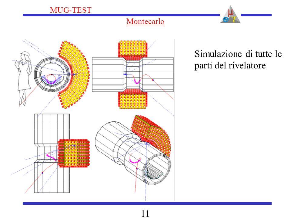 MUG-TEST 11 Montecarlo Simulazione di tutte le parti del rivelatore