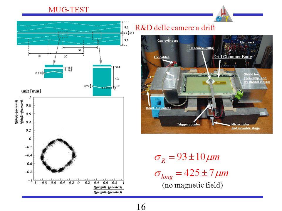 MUG-TEST 16 (no magnetic field) R&D delle camere a drift
