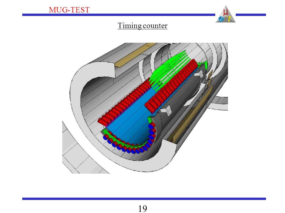 MUG-TEST 19 Timing counter